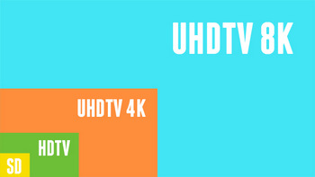 4k Content, where it is heading.